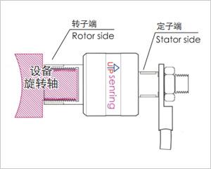 大电流滑环结构图