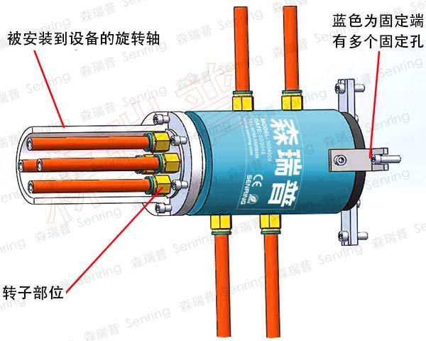 森瑞普转子法兰气滑环在旋转轴带中心孔的设备中安装方法